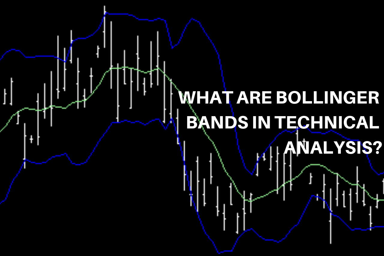 Technical Analysis Bollinger Bands with Python - Coding is Fun
