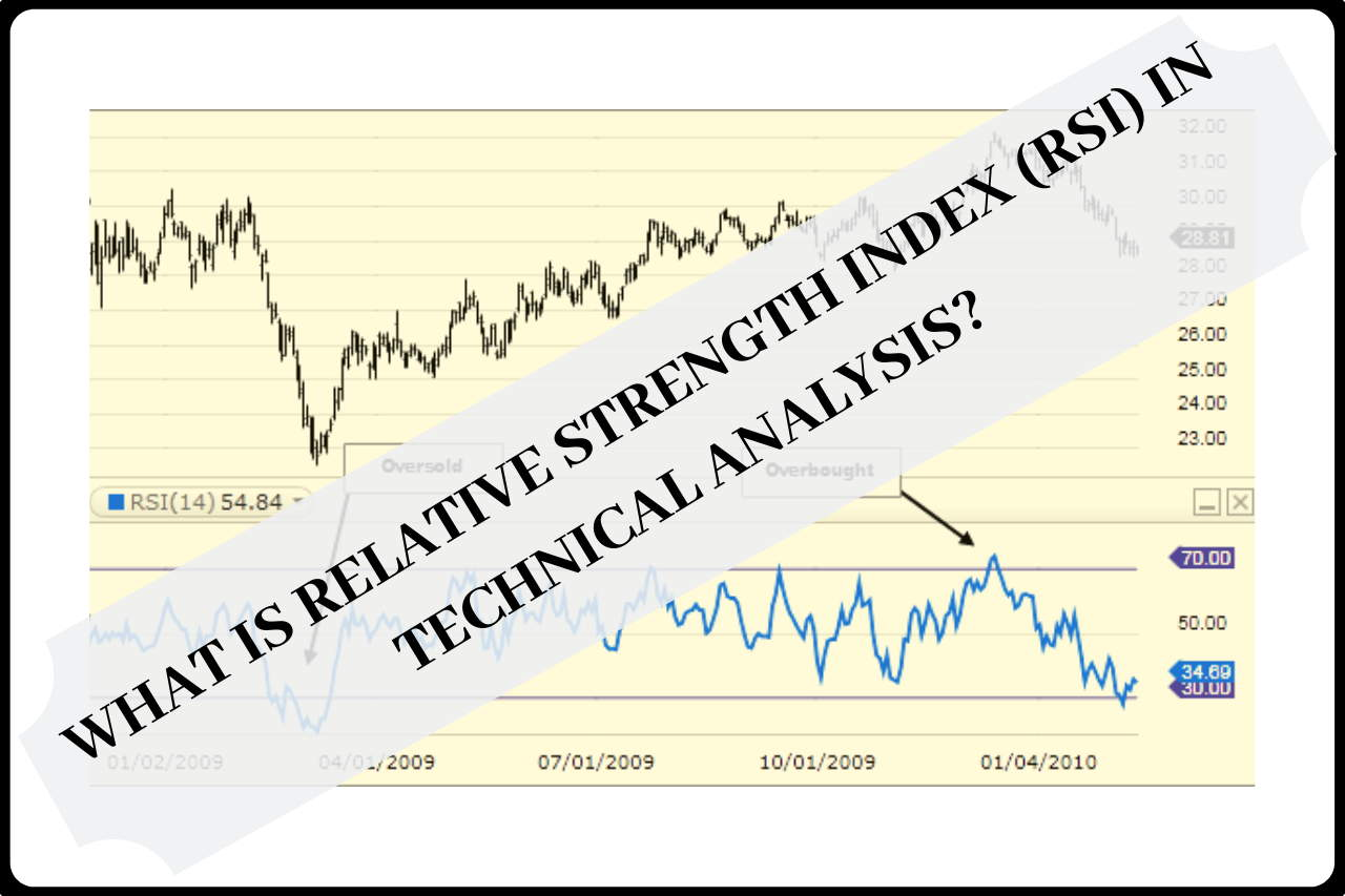 What is Relative Strength Index (RSI) in Technical Analysis?